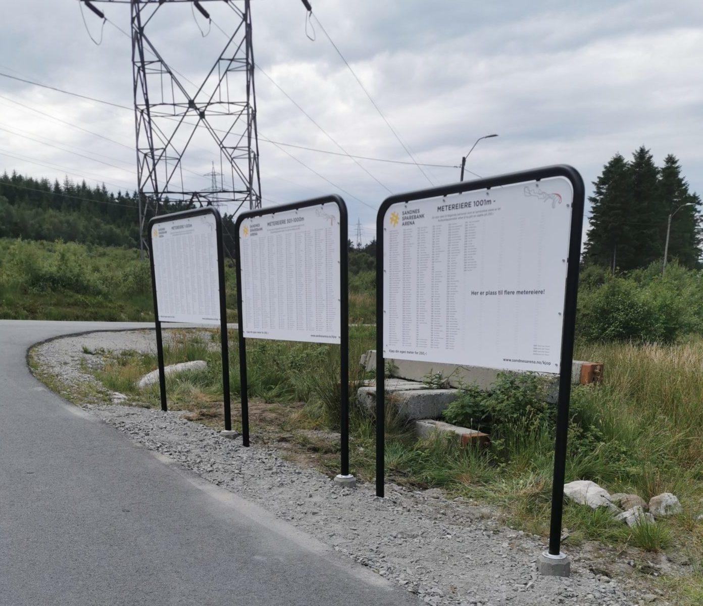 Skilt Med Oversikt Over Metereiere På Plass På Arenaen